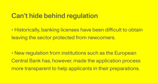 Digitale Transformation im Bankensektor